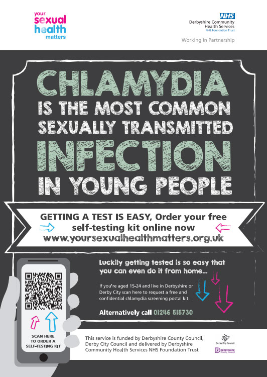 Sexual health chlamydia posters uk